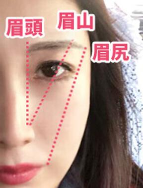 美人眉の描き方
